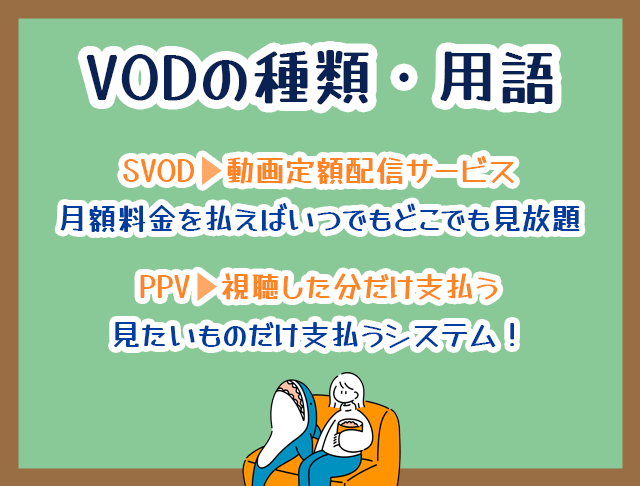 VODの種類・用語