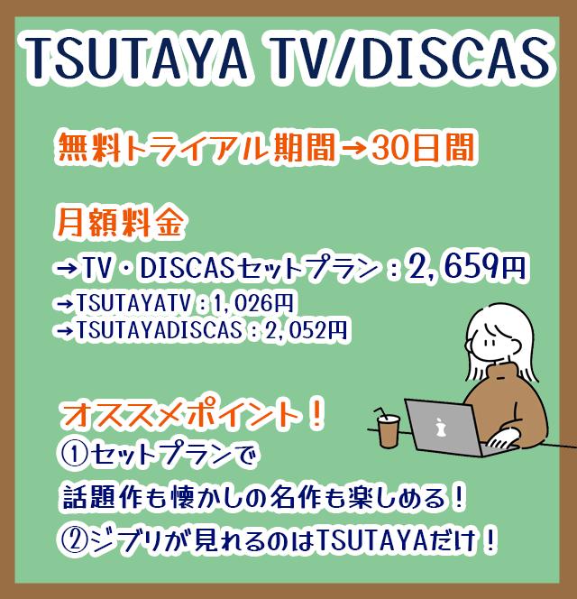 TSUTAYATV/DISCAS